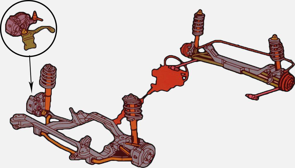 Suspension System Repair and Maintenance